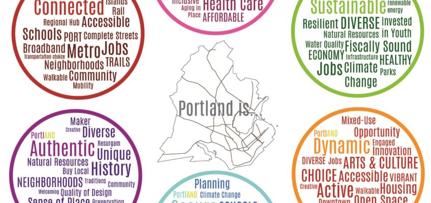 Portland Comprehensive Plan Draft